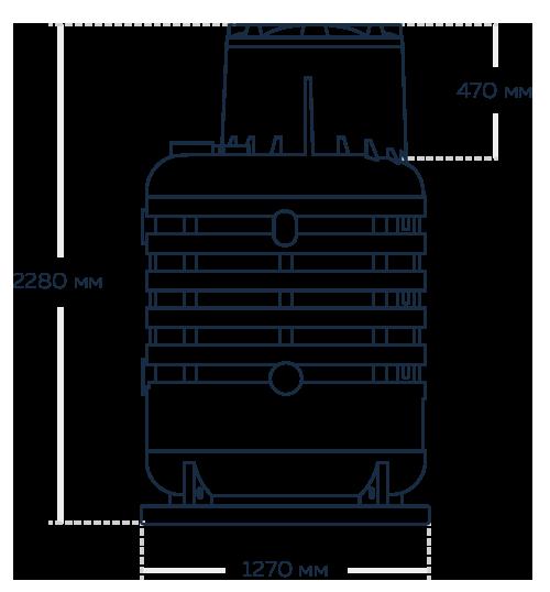 bigrazmer - Кессон для скважины Термит 2-1